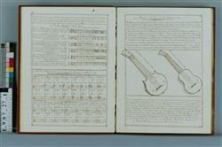 """""""Méthode pratique pour guitare ou lyre...""""   Naissant"""