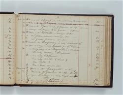 Registre comptable de ventes de la Maison Gand, puis de la Maison Gand et Bernardel, puis de la Maison Caressa & Français, de 1841 à 1902 |